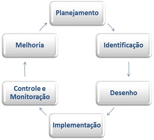 Imagem_fluxo_processo
